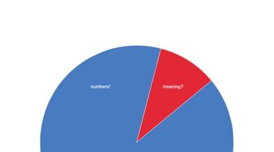 pie chart dashboard